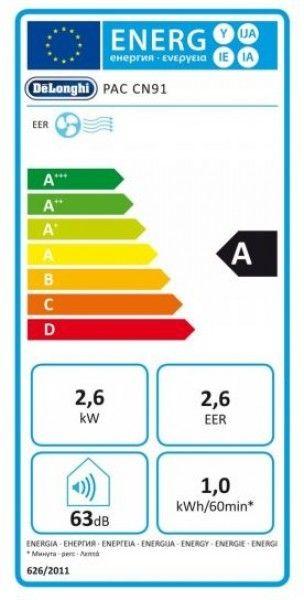DeLonghi PAC CN91 Pinguino Klimagerät (B-Ware)