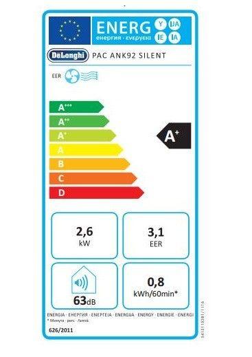 DeLonghi PAC ANK92 Mobiles Klimagerät (B-Ware)